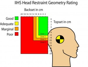headrestgeometry